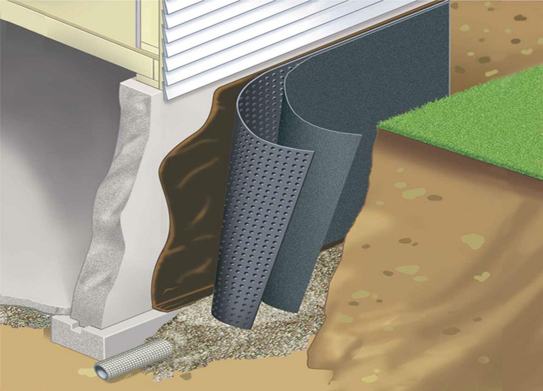 Гидроизоляция фундамента загородного дома