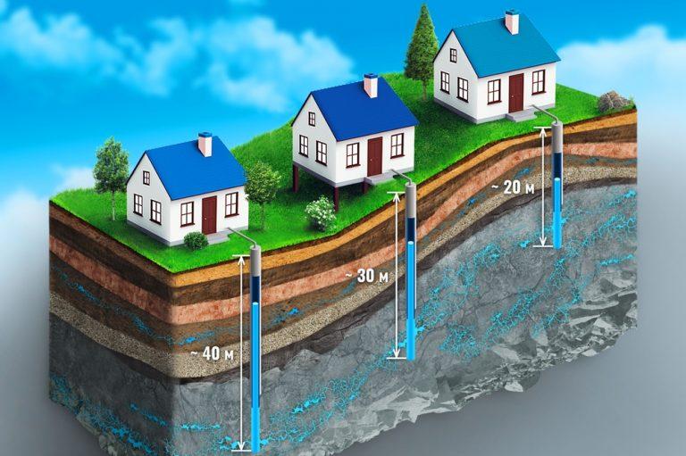 Как организовать систему водоснабжения на базе артезианской скважины?