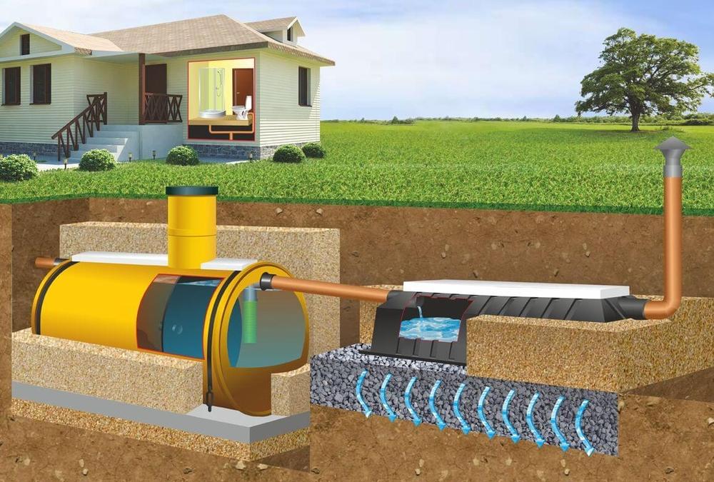 Автономные системы водоотведения